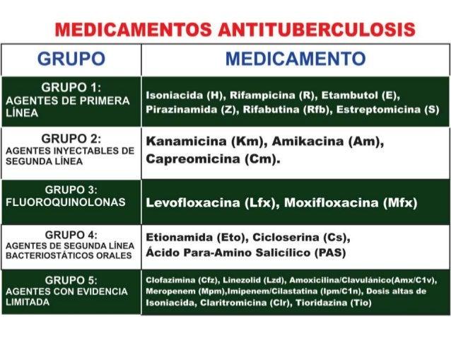 Fx Para La Tbc