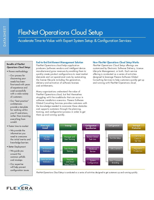 End-to-End Entitlement Management Solution FlexNet Operations cloud helps application producers (software vendors and inte...