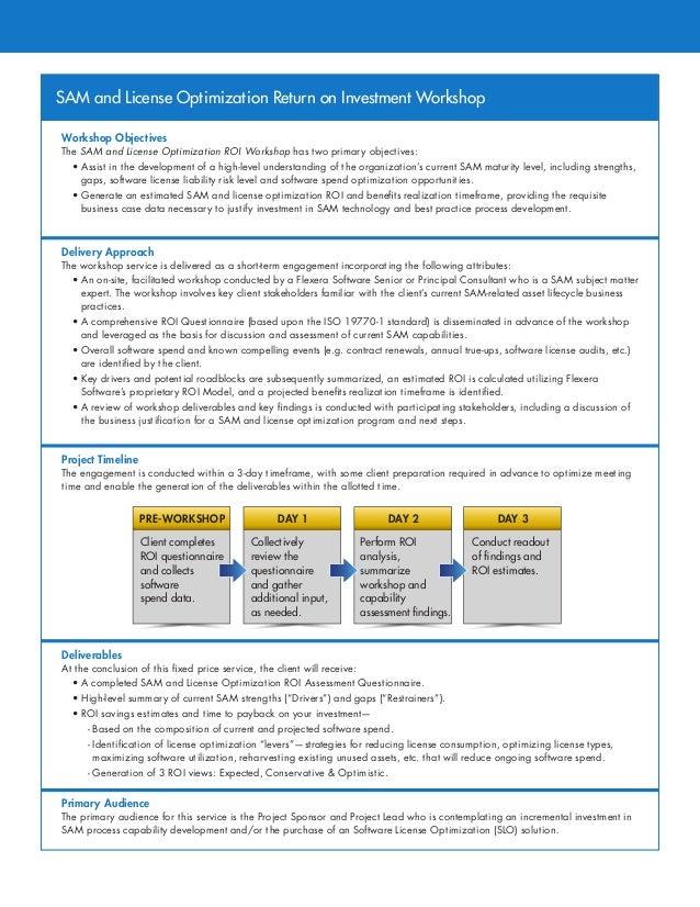 Software Asset Management (SAM) and License Optimization ROI