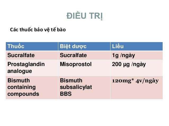 PHÒNG NGỪA- Các nguy cơ khi lạm dụng phòng SUS Lạm dụng PPI, Anti H2 Nhiễm C.difficile Tương tác thuốc Nhiễm khuẩn Hô hấp ...