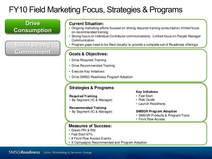 marketing communications plan template