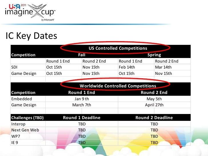 IC Key Dates<br />