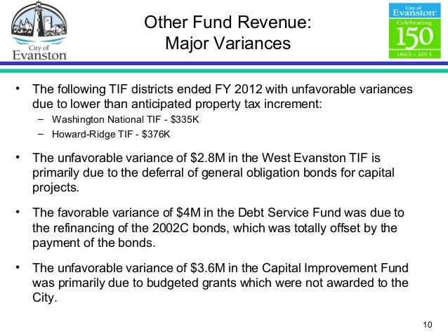 year end statement template advanced financial statement