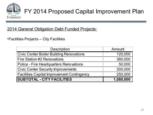 fy 2014 proposed budget presentation 10 21 13 v5