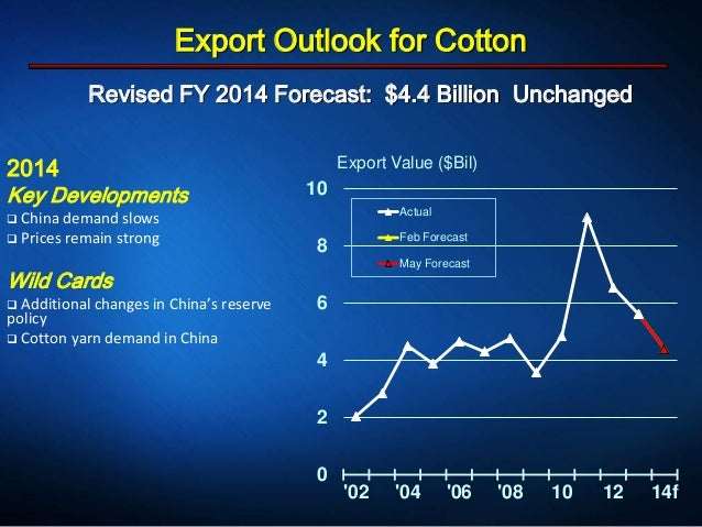 Revised FY 2014 Forecast: $4.4 Billion Unchanged Export Outlook for Cotton 2014 Key Developments  China demand slows  Pr...
