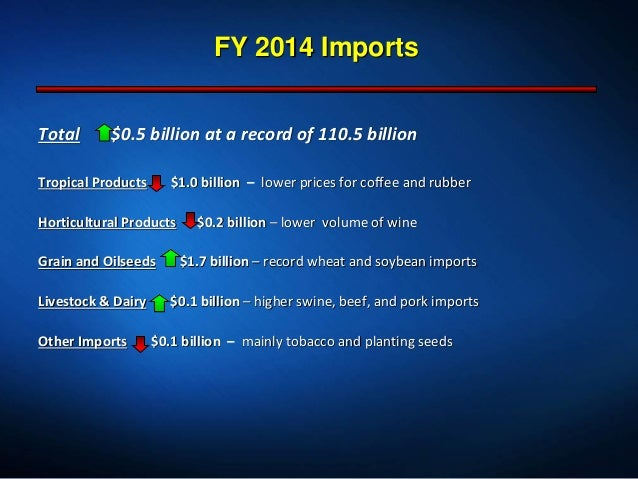 Total $0.5 billion at a record of 110.5 billion Tropical Products $1.0 billion – lower prices for coffee and rubber Hortic...