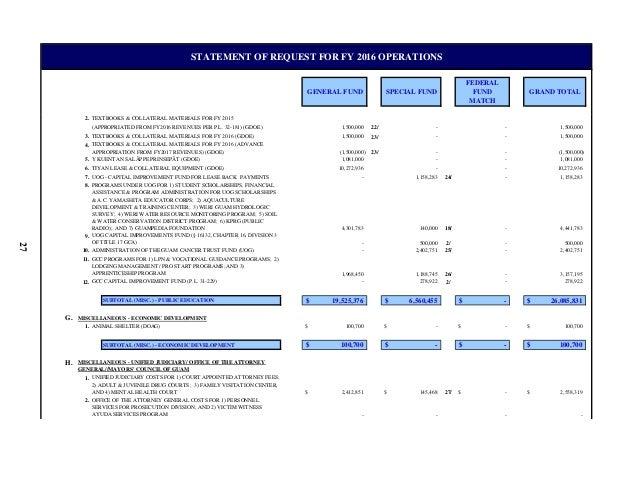 Fy2016 GovGuam Executive Budget Request