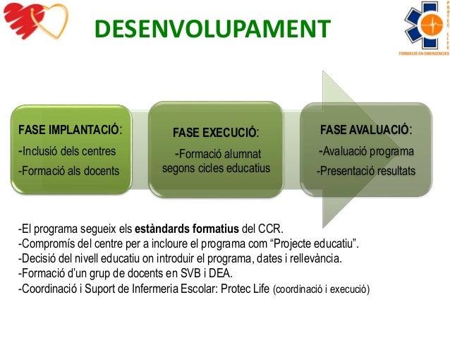 DESENVOLUPAMENT  FASE IMPLANTACIÓ:  -Inclusió dels centres  -Formació als docents  FASE EXECUCIÓ:  -Formació alumnat  sego...