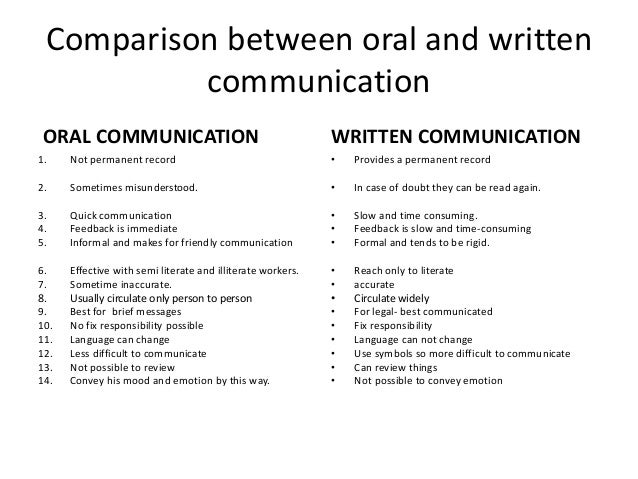 differences between written and spoken language Difference between spoken and written language.