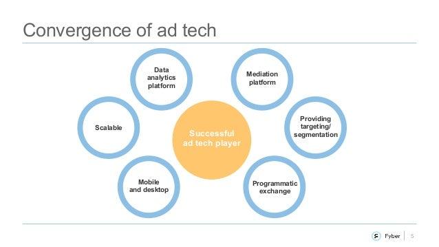 5 Convergence of ad tech Scalable Mobile and desktop Data analytics platform Mediation platform Providing targeting/ segme...