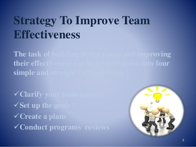 Literature Review On Building Team Effectiveness