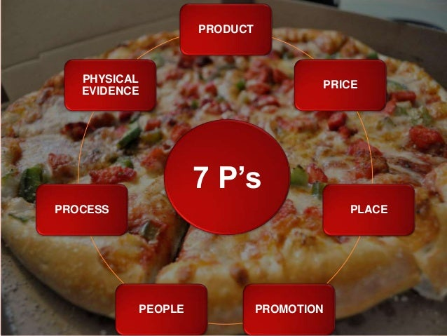 pizza hut four p s marketing mix strategy Often referred to as the marketing mix, the four ps are the categories that can be controlled in the marketing of a good or service: product, price, place and to be successful, marketers should understand the life cycle of a product, and business executives should have a plan for dealing with products at every stage of their.
