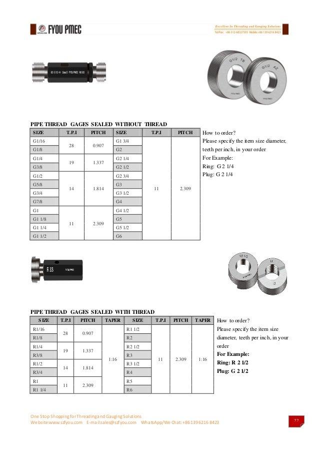 Fyou pmec gauges catalog2017(api thread gauges&api thread measuri…