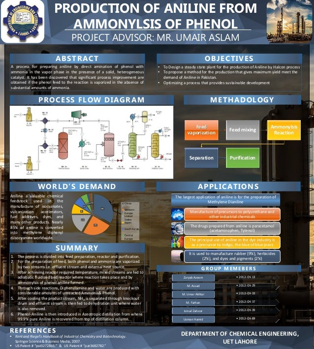 A process for preparing aniline by direct amination of phenol with ammonia in the vapor phase in the presence of a solid, ...