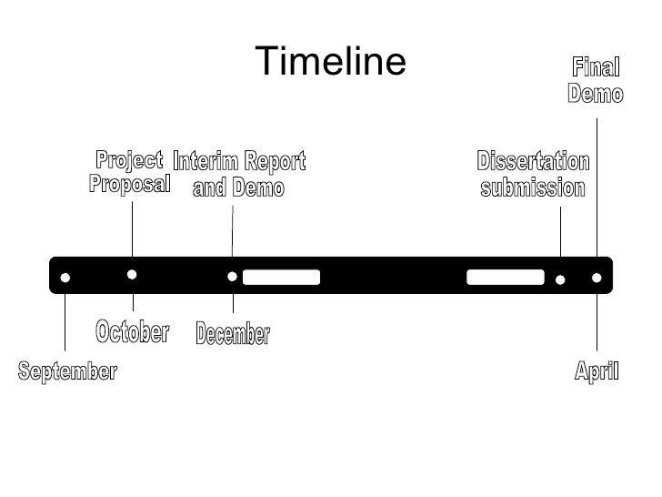 Dissertation proposal timeline