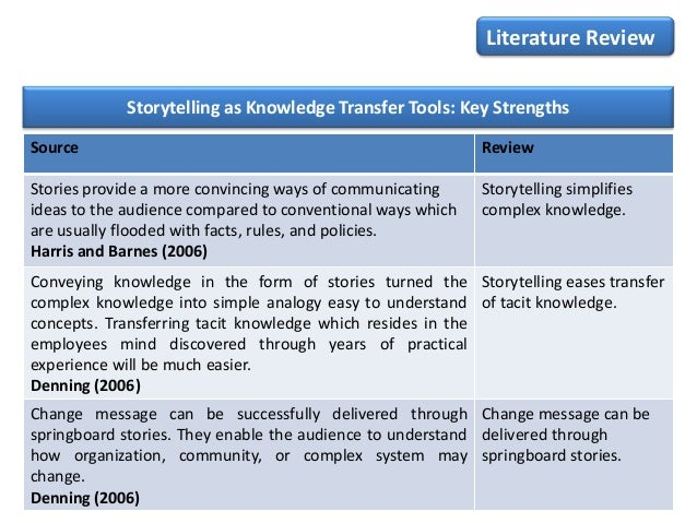 dissertation knowledge transfer Some literature analyzes the process of knowledge transfer itself (o'dell and   successful knowledge transfer in a strategic alliance  structure of the thesis.