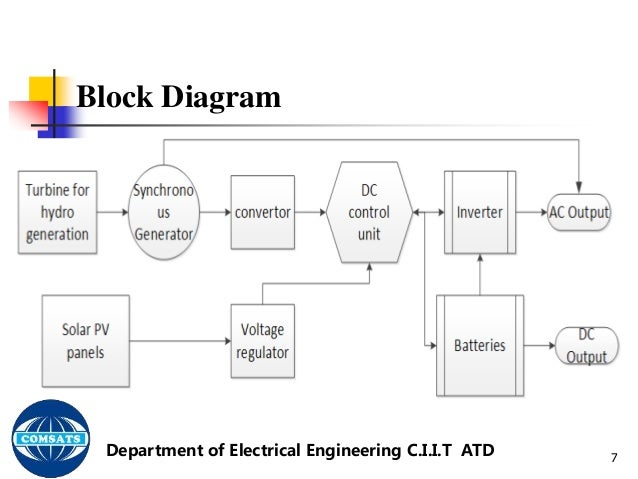 hydroelectric generator diagram. Hybrid Power Station Pv And Hydro Rh Slideshare Net Block Diagram Of Hydroelectric Plant Explanation Generator