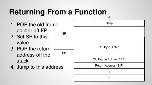 Frame Pointer - Frame Design & Reviews ✓