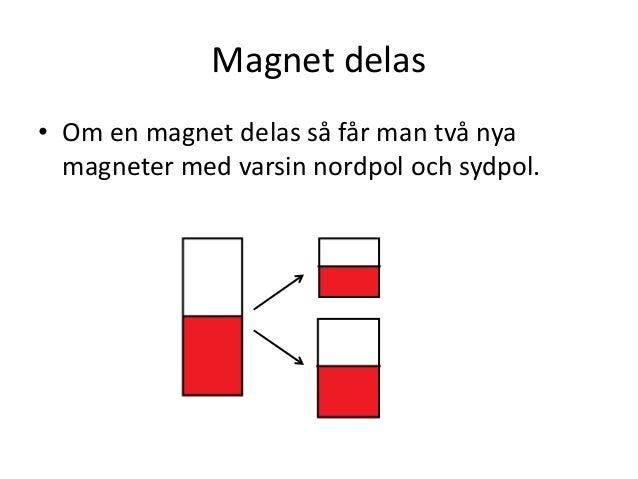 Magnet delas • Om en magnet delas så får man två nya magneter med varsin nordpol och sydpol.