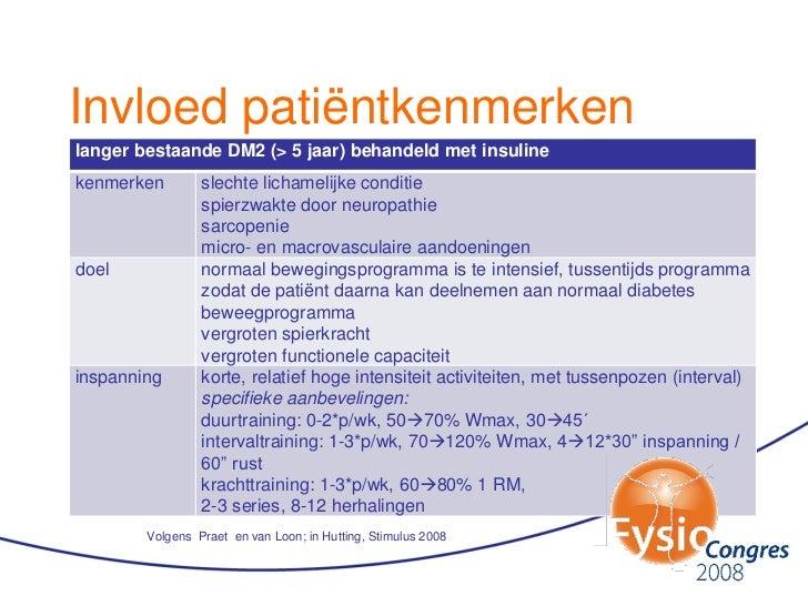 diabetes type 1 medicatie