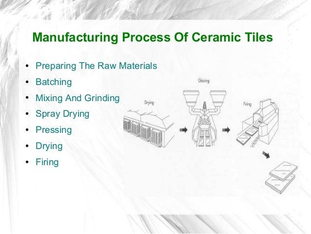 manufacturing-process-of-ceramic-tiles-2-638.jpg?cb=1461660354