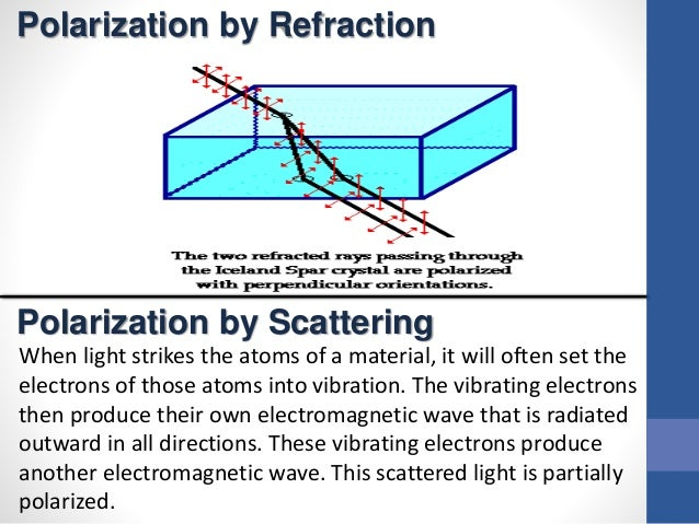 Polarisation Of Light Pdf