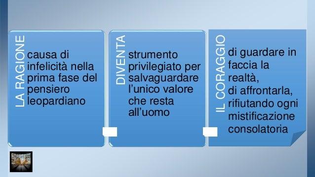 La ginestra  di Renato Coccia