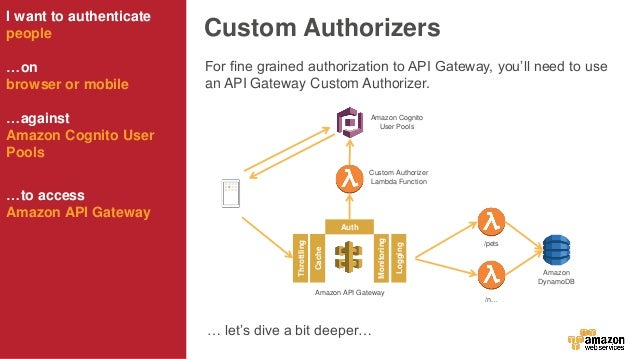 Managing Identity and Securing Your Mobile and Web Applications with …