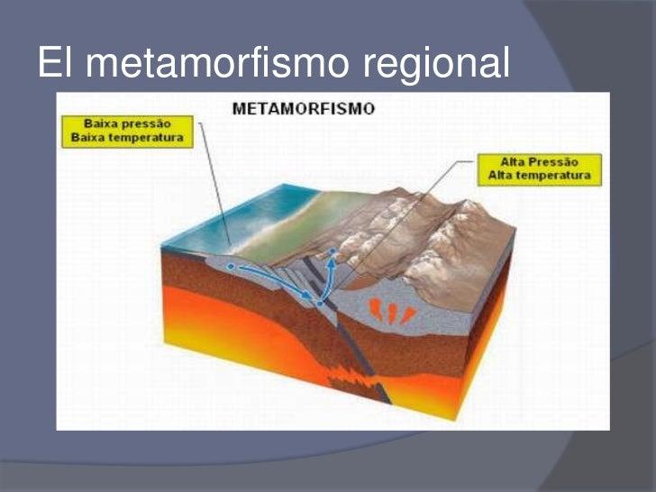 Resultado de imagen para Metamorfismo Regional