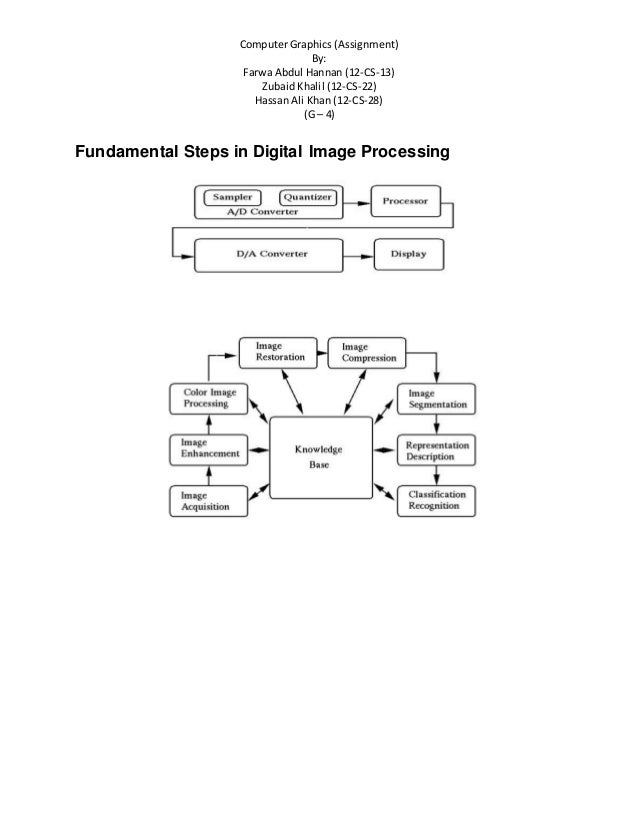 Applications of Image Processing Slide 2