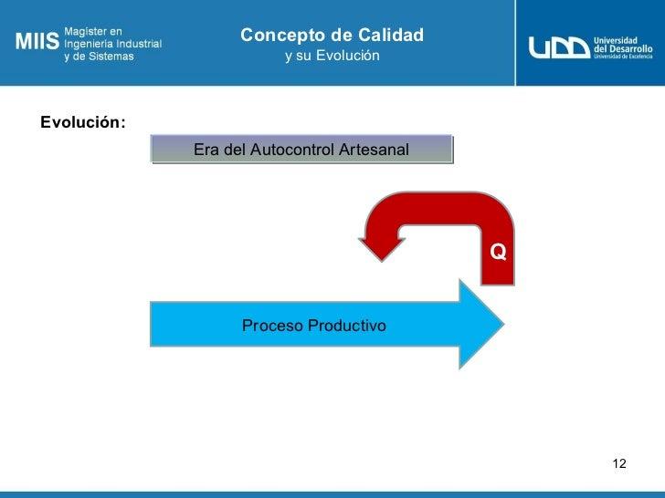 Concepto de Calidad                         y su EvoluciónEvolución:             Era del Autocontrol Artesanal            ...