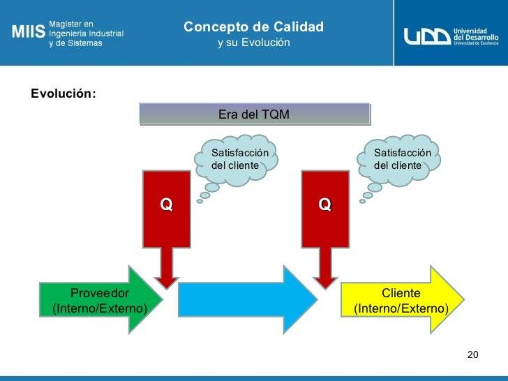 Concepto de Calidad                               y su EvoluciónEvolución:                               Era del TQM      ...