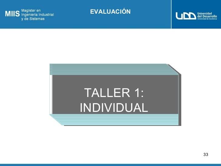 EVALUACIÓN TALLER 1:INDIVIDUAL              33