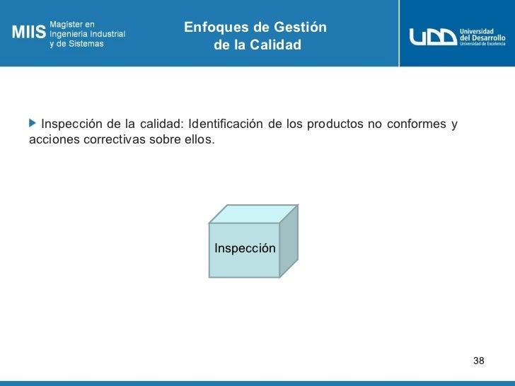 Enfoques de Gestión                              de la Calidad  Inspección de la calidad: Identificación de los productos ...