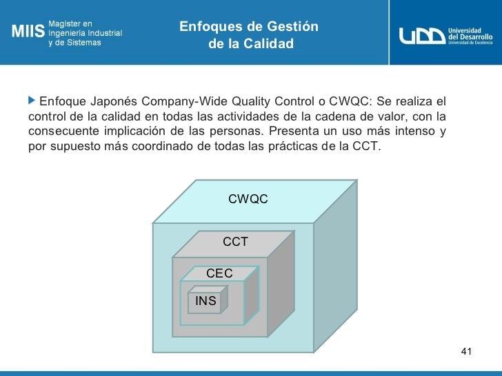Enfoques de Gestión                               de la Calidad  Enfoque Japonés Company-Wide Quality Control o CWQC: Se r...