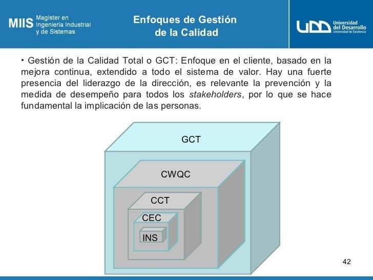 Enfoques de Gestión                             de la Calidad• Gestión de la Calidad Total o GCT: Enfoque en el cliente, b...