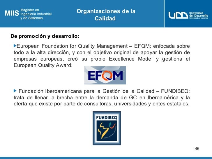 Organizaciones de la                                 CalidadDe promoción y desarrollo:   European Foundation for Quality M...