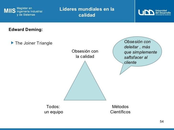 Líderes mundiales en la                                calidadEdward Deming:  The Joiner Triangle                         ...