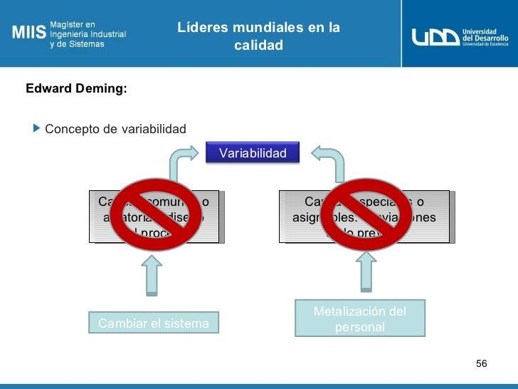 Líderes mundiales en la                                calidadEdward Deming:  Concepto de variabilidad                    ...
