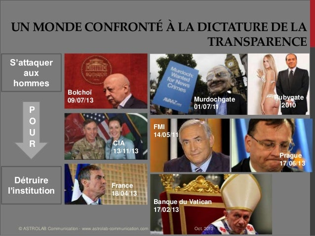 UN MONDE CONFRONTÉ À LA DICTATURE DE LA TRANSPARENCE Bolchoï 09/07/13 CIA 09/07/13 CIA 09/07/13 CIA 13/11/13 France 18/04/...