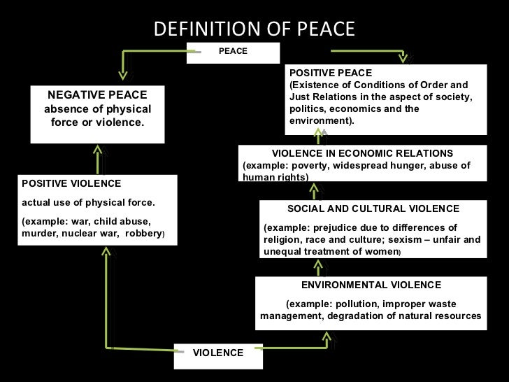 peace and order definition