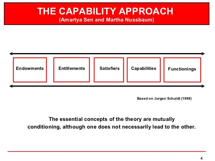 sens capability approach Sen's capability approach and gender inequality: selecting relevant capabilities feminist economics, special issue on the work of amartya sen taylor and francis.