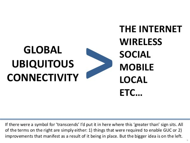 Global Ubiquitous Connectivity and the New Business World of