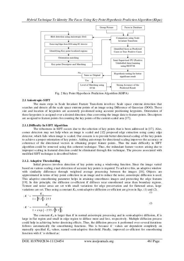 Hybrid Technique To Identity The Faces Using Key Point Hypothesis Prediction Algorithm (Khpa) DOI: 10.9790/2834-11124454 w...