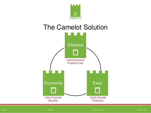 Camelot Property Management London