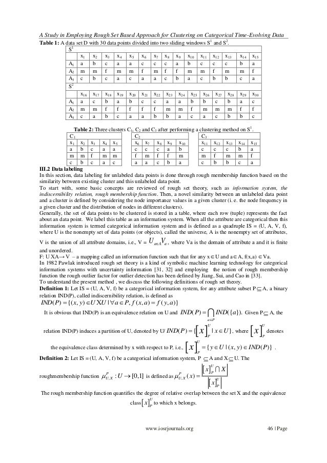 A Study in Employing Rough Set Based Approach for Clustering on Categorical Time-Evolving Data www.iosrjournals.org 46 | P...