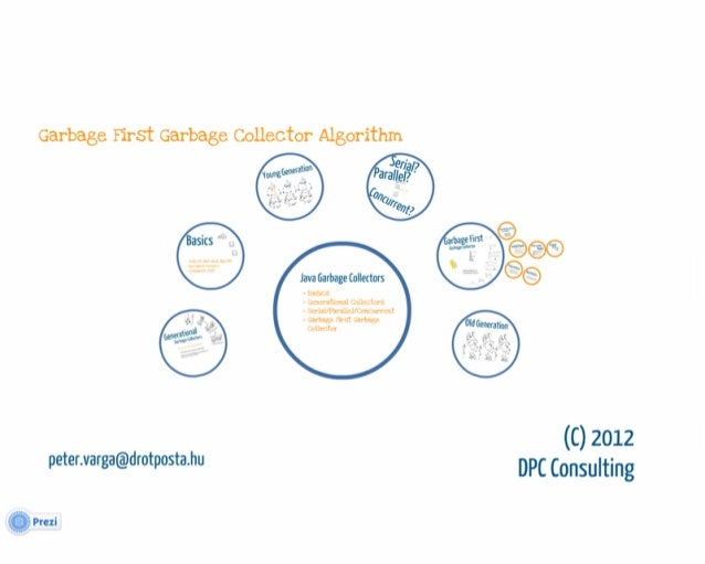 Garbage First Garbage Collector Algorithm