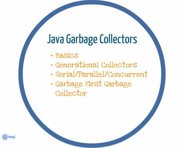 Garbage First Garbage Collector Algorithm Slide 2