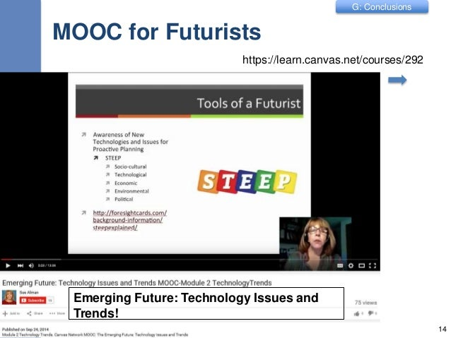 G: Conclusions MOOC for Futurists 14 Emerging Future: Technology Issues and Trends! https://learn.canvas.net/courses/292