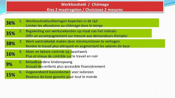 Werkloosheid / Chômage                       Kies 2 maatregelen / Choisissez 2 mesures      1. Werkloosheidsuitkeringen be...